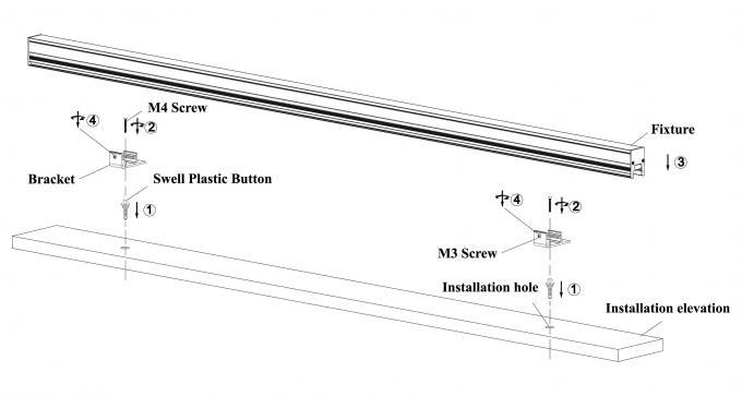 IP65 12W RGB External Wall Washer Lights 1